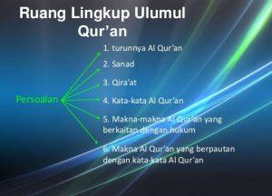 Ruang Lingkup Ulumul Qur'an