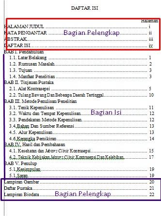 Contoh Daftar Isi Karya Tulis Ilmiah Yang Baik Skrispi Esai Makalah Indonesiastudents Com