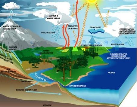 Pendekatakan Geografi dan Contohnya